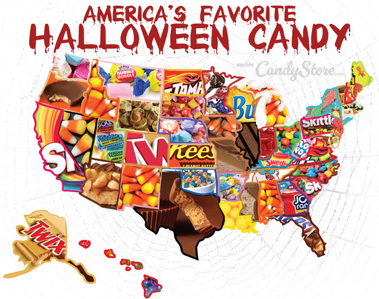 USA Favorite candy